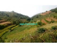 70 Cents Farm Land for sale near Gundupatti