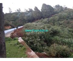 1.37 Acres Farm Land for Sale in Kattabettu