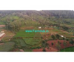 4 Acres Agriculture Land and Tea Estate for Sale at Kagguchi