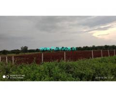 4 Acres Agriculture Land for sale at Mominpet