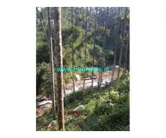 RiverSide 2.50 Acres Agriculture Land for Sale near Attapady