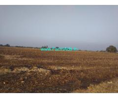 2 Acres Agriculture Land for Sale near Mundargi,Singtaluru Canal