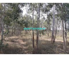 Agriculture Land for sale @ Challahalli, Hesarghatta Hobli
