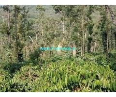 19 Acre Farmland for sale near Hanbal