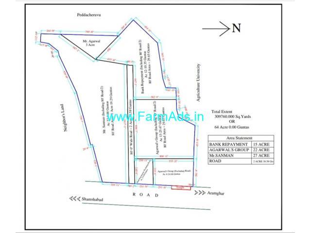 65 Acres Land for Sale near Gaganpahad