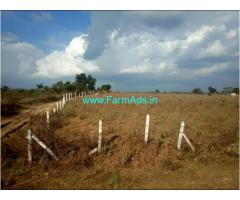 3.05 Acres Agriculture Land for Sale near Shahbad