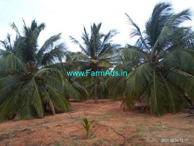 1.72 Acre Farm Land for Sale Near Udumalaipettai