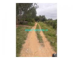 2 Acre Farm Land for Sale Near Mandi Byadarahalli,Off NH207