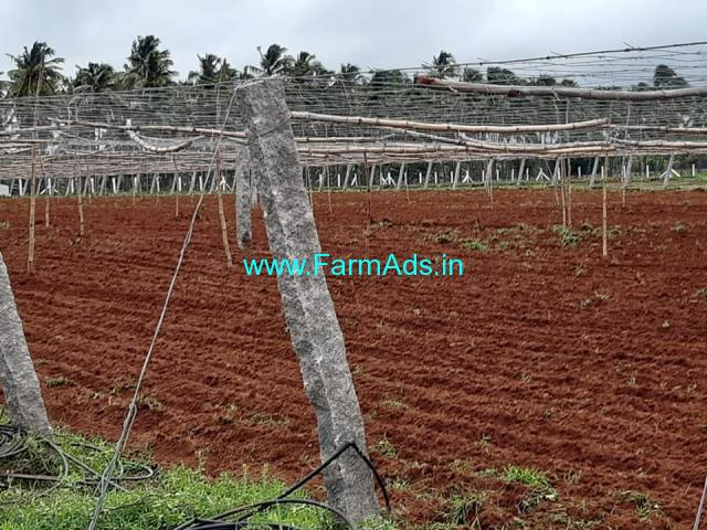 8 Acres Agriculture Land for sale at Pollachi.
