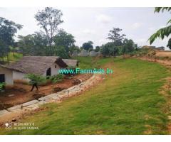 Farm Plots for Sale at Thattekere,Jain University to IIM new campus