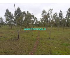 1.5 Acres farm land for sale in Allalasandra