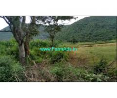 2.25 Acre Farm Land for Sale Near Mysore