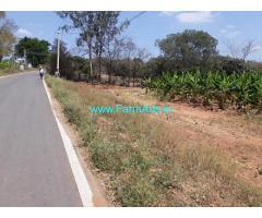 2 acres of Farmland for sale near Kanakapura